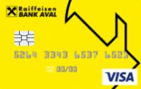 Райффайзен Банк Аваль — Карта «Для частных клиентов» Visa Classic Paywave евро